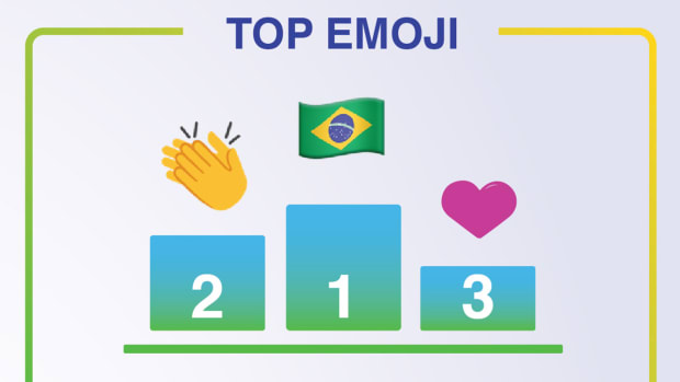 instagram-olympics-week1-infographic-header.jpg