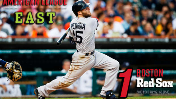 MLB Preview 2014: AL East Scouting Report