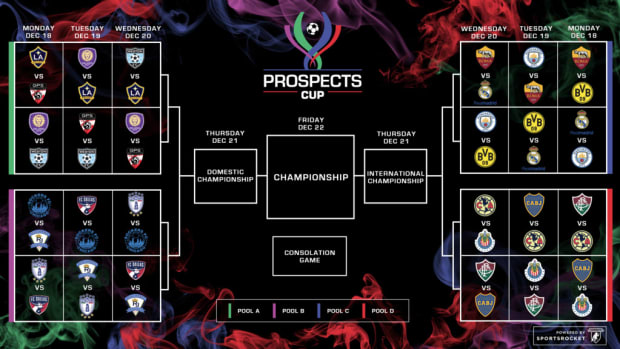 prospects-cup-tournament.jpg