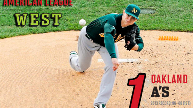 MLB Preview 2014: AL West Scouting Report