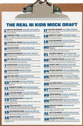 NFL Draft Mockery - 11 - 2015 SI Kids Mock Draft