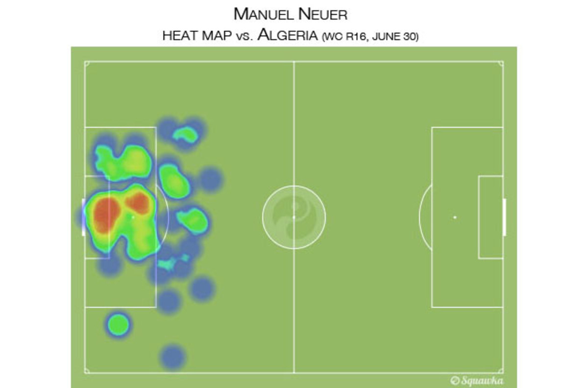 manuel-neuer-heat-map