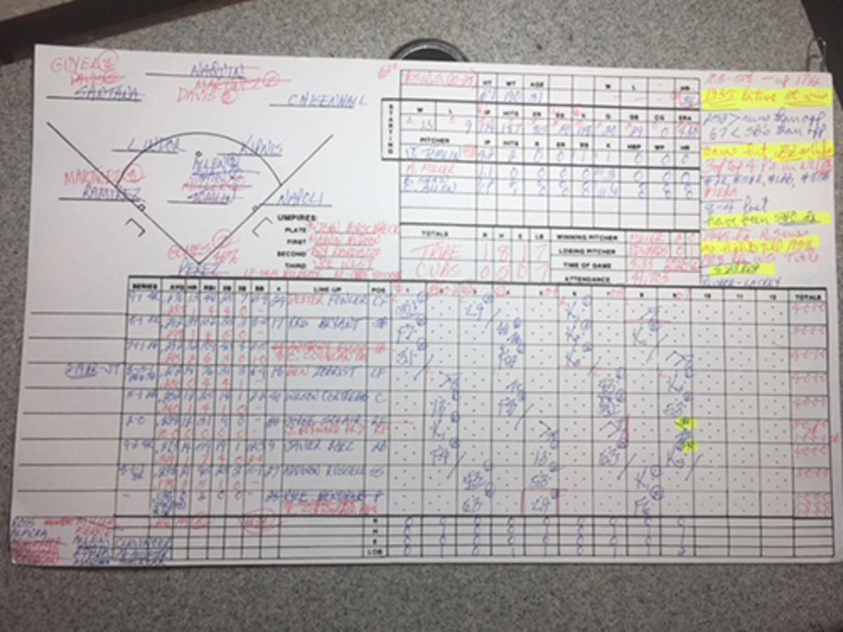Tom Hamilton's Game 3 scorecard