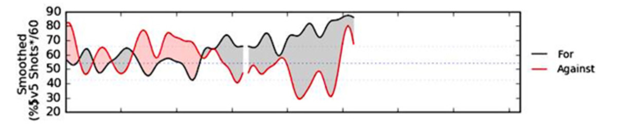 Chart-4-fix.jpg