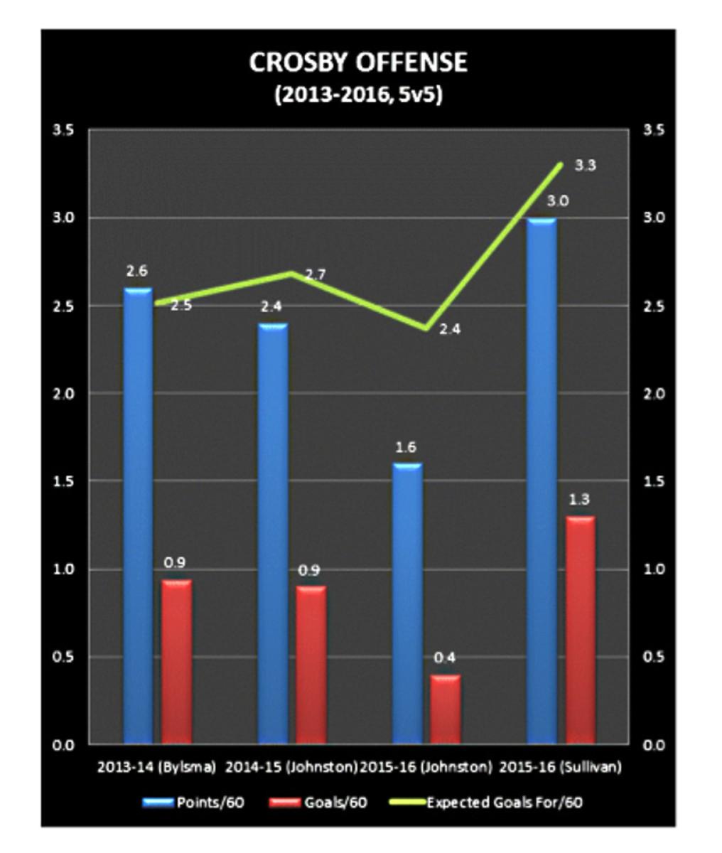 Chart-one.jpg