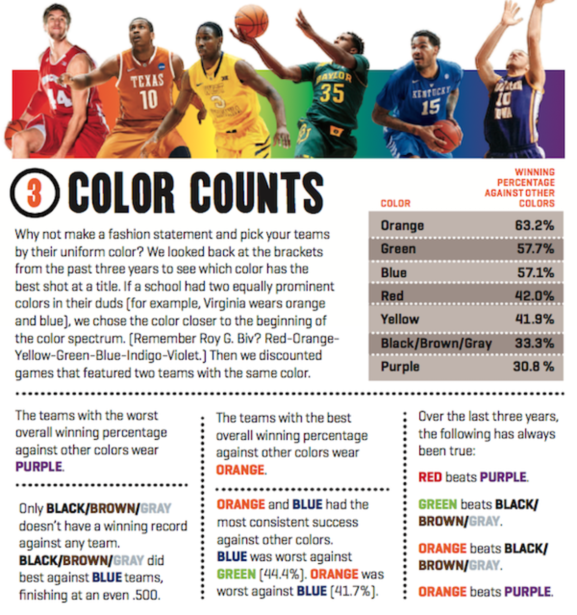 march-madness-colors