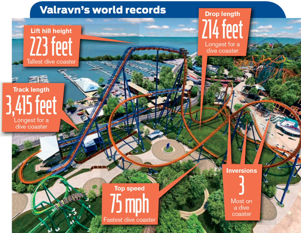 rollercoaster-cedar-point-article2.jpg