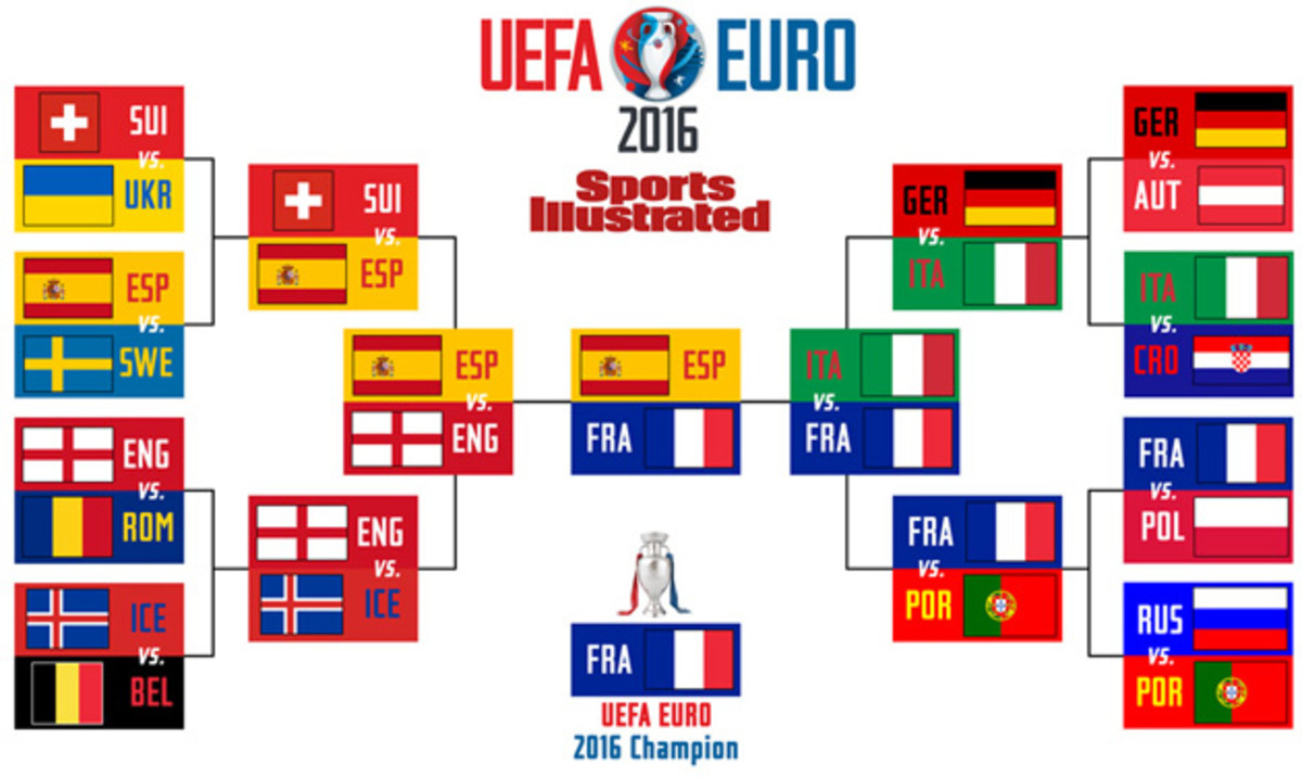 euro-2016-bracket-wahl.jpg