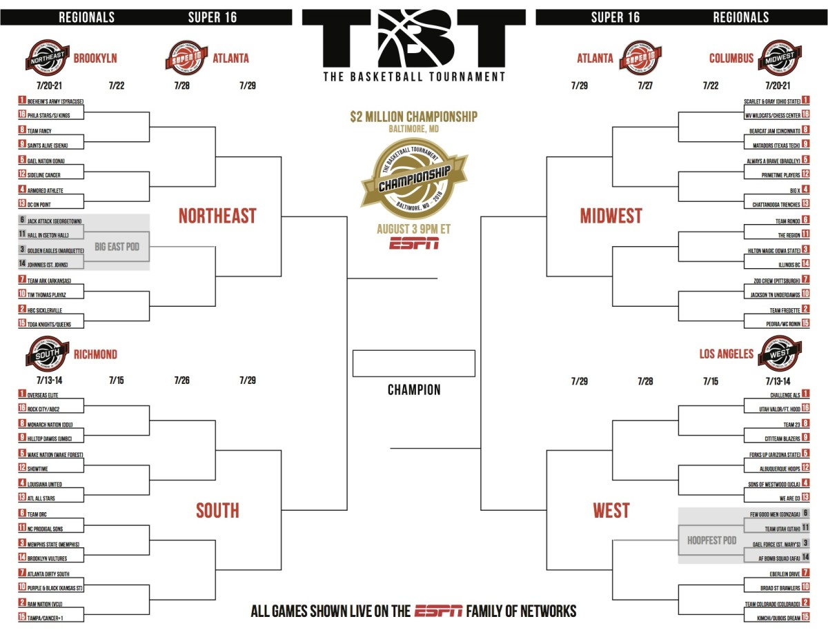 The final bracket showing all 72 teams in the fifth annual edition of The Basketball Tournament