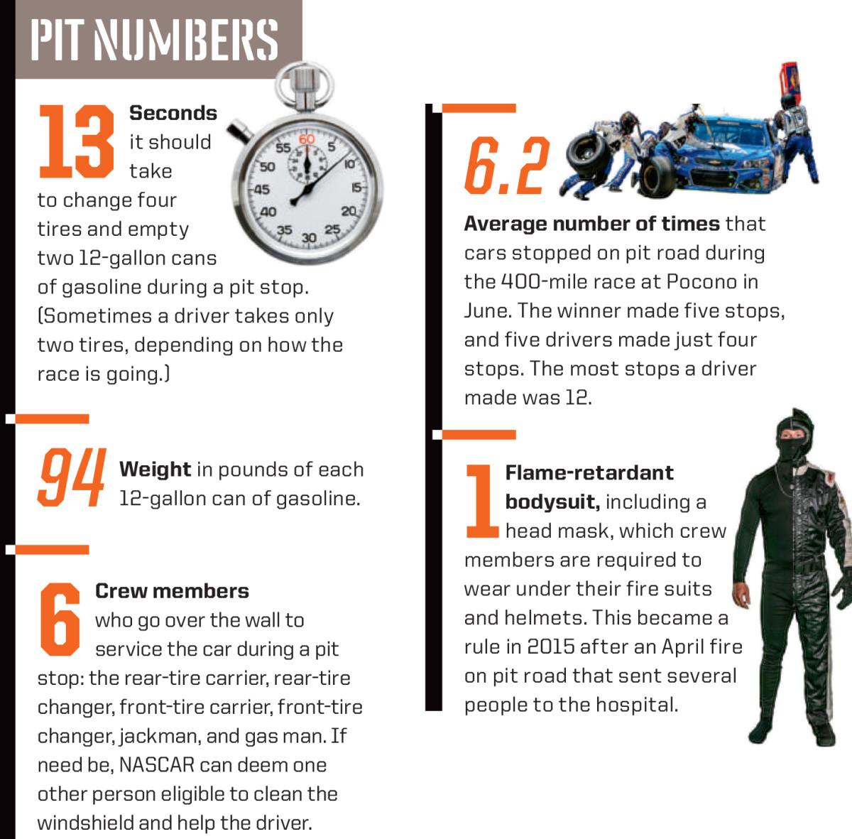 jobs in sports nascar pit crew