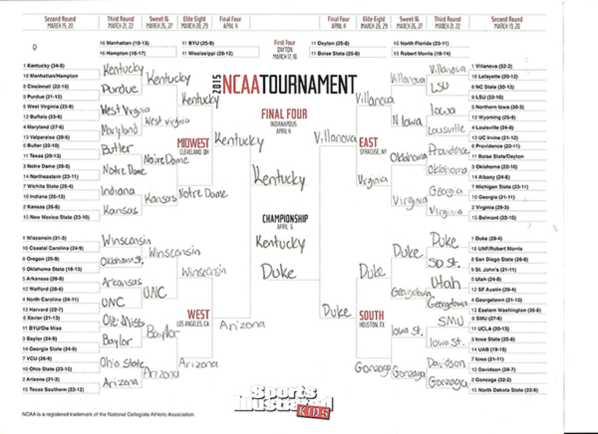 march madness bracket kate gilliam
