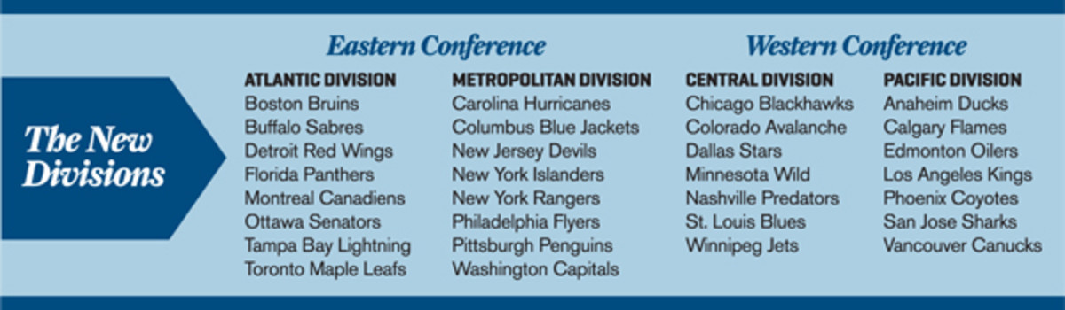 nhl preview 2013-14 realignment chart