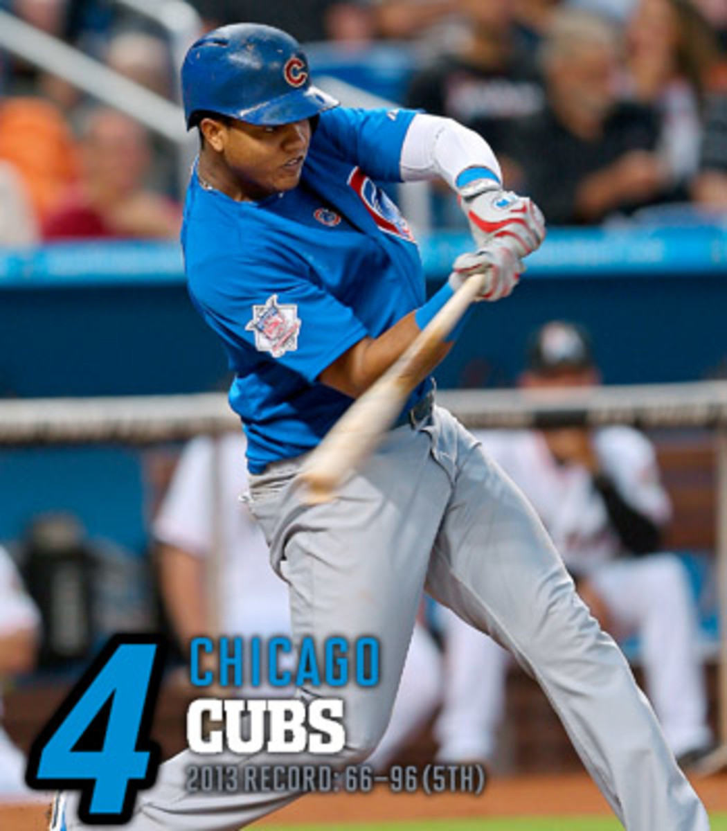 2014 mlb preview NL central chicago cubs