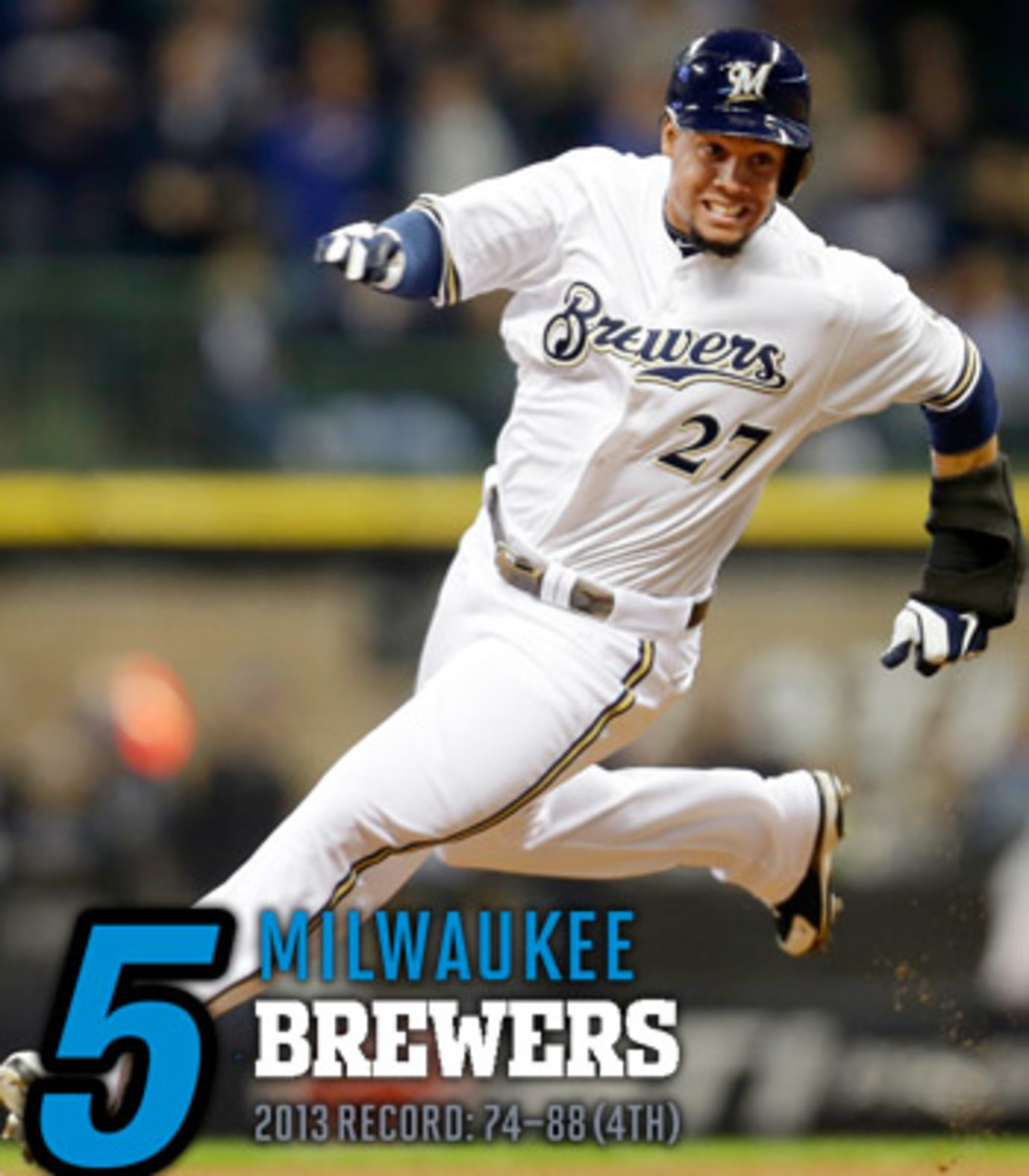 2014 mlb preview NL central milwuakee brewers