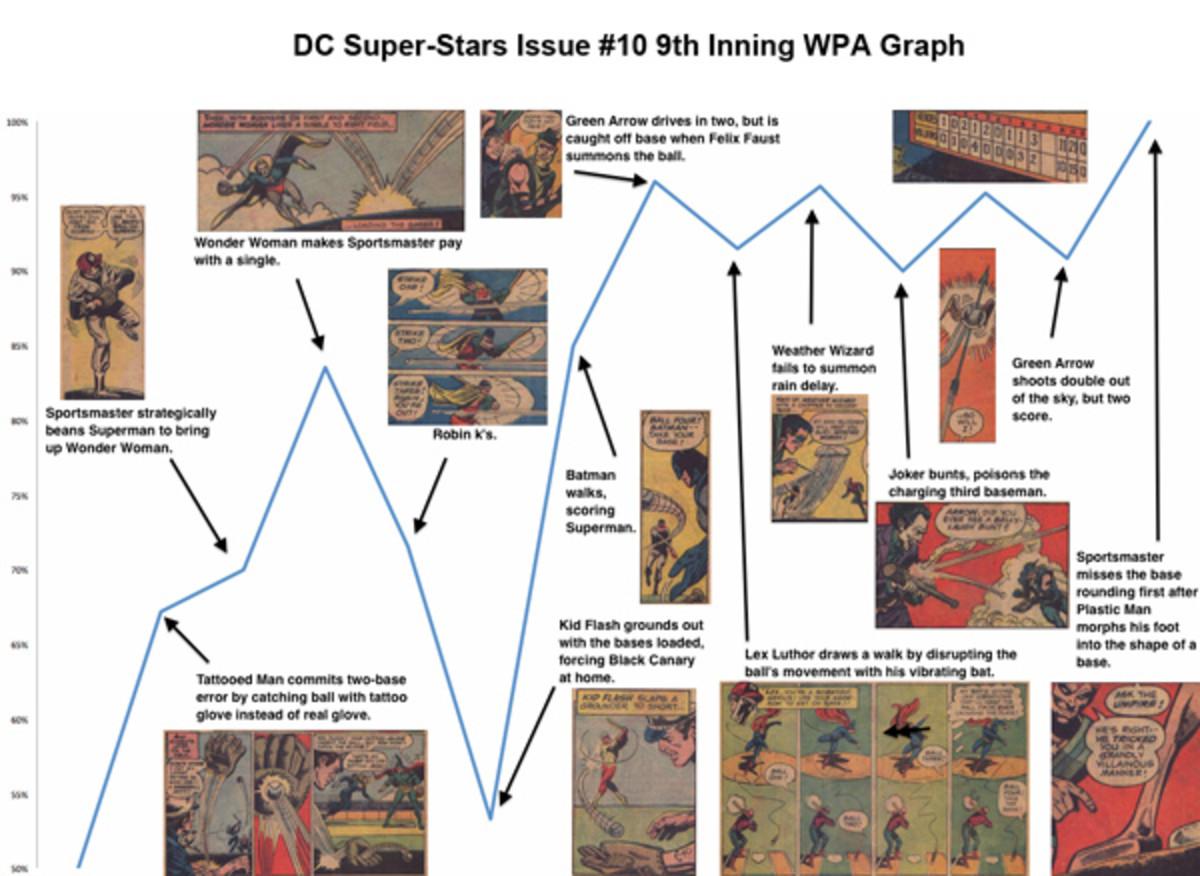 justice league baseball graph