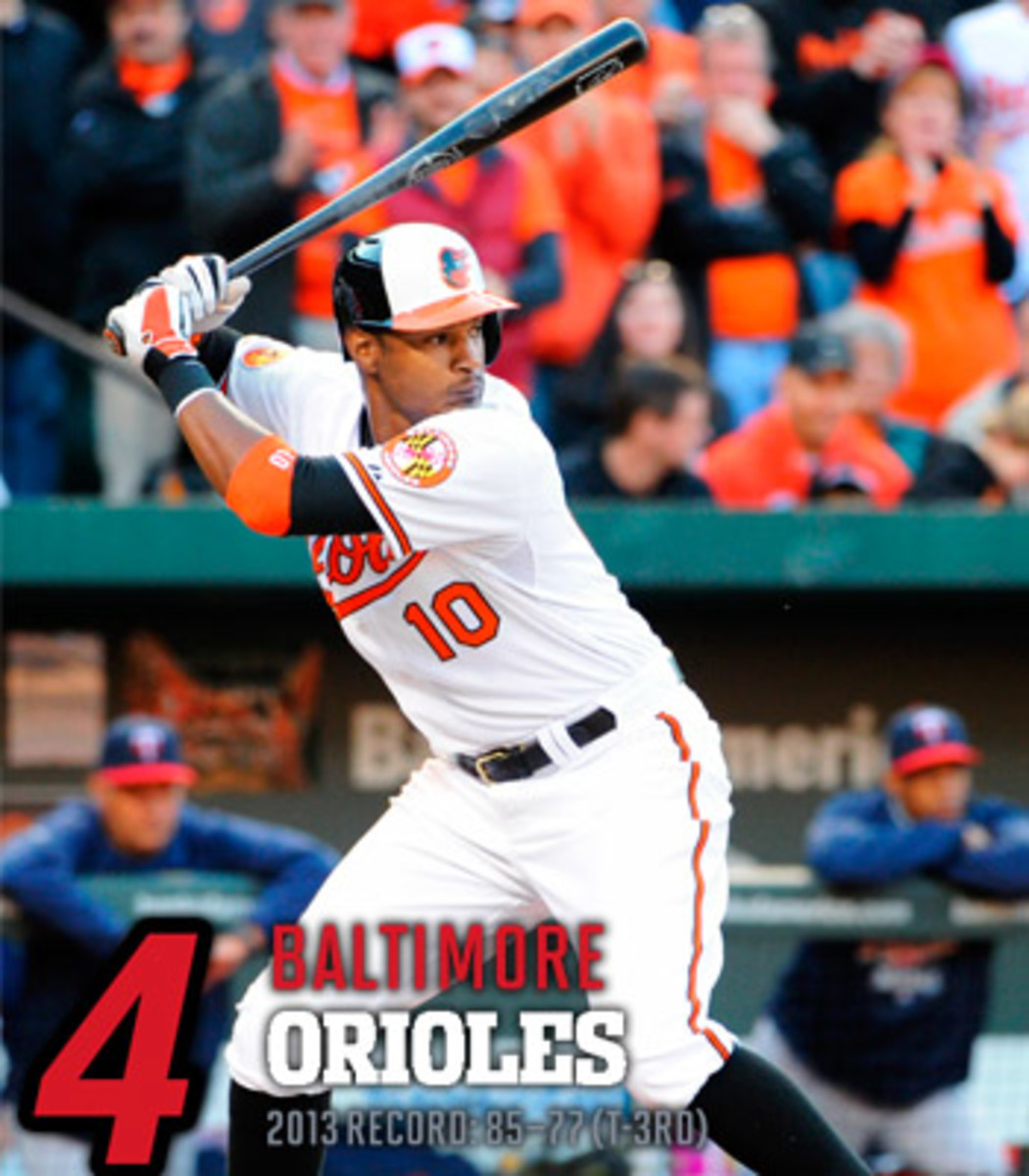 2014 mlb preview AL east baltimore orioles