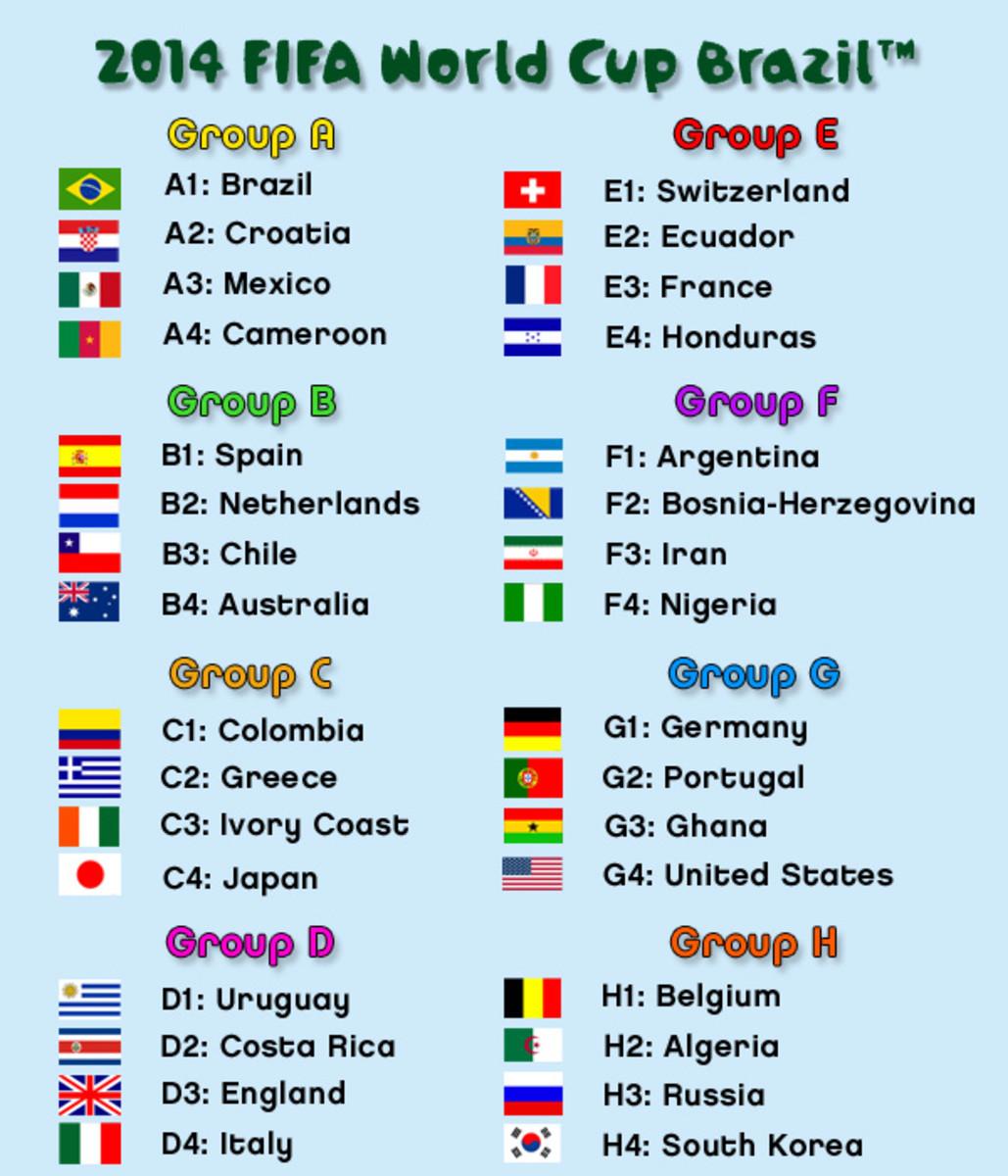 world cup matchups