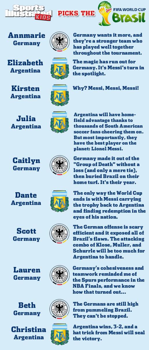 2014 world cup final picks
