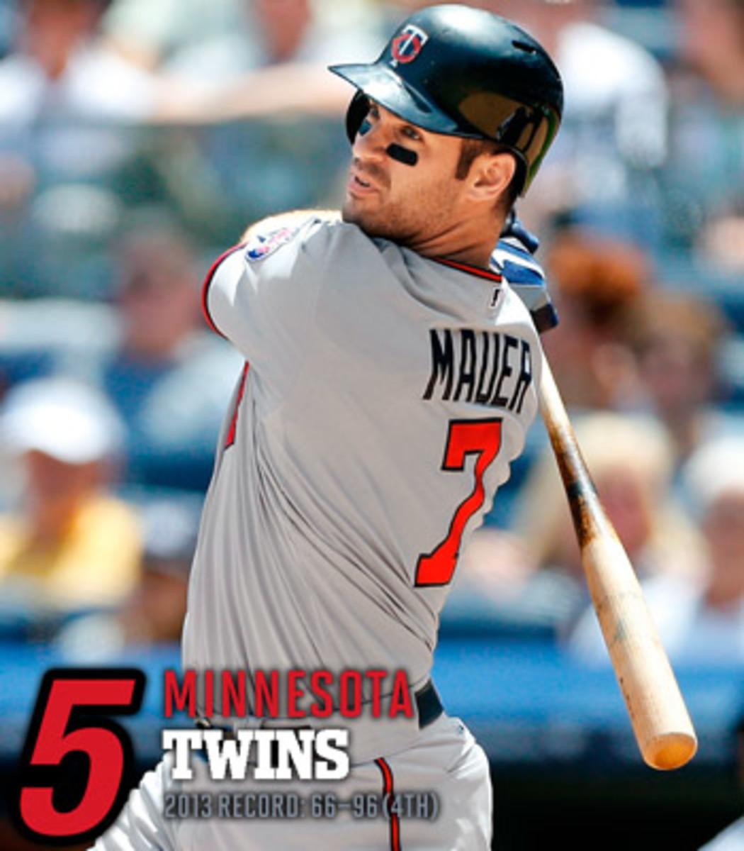 2014 mlb preview AL east minnesota twins